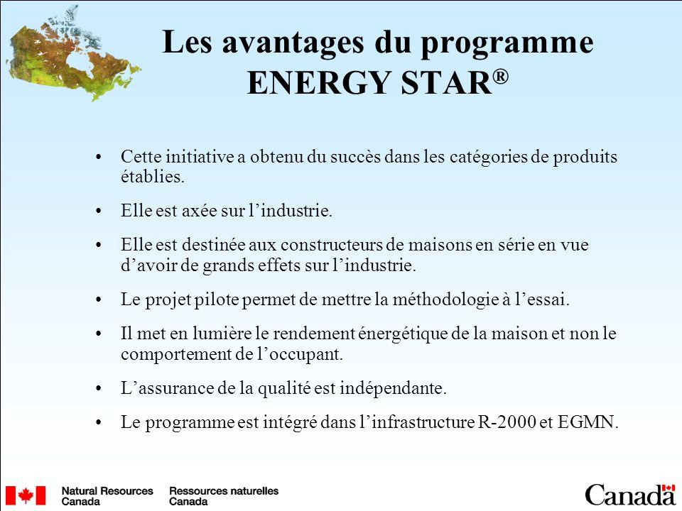 Les avantages du programme ENERGY STAR ® Cette initiative a obtenu du succès dans les catégories de produits établies. Elle est axée sur lindustrie. E