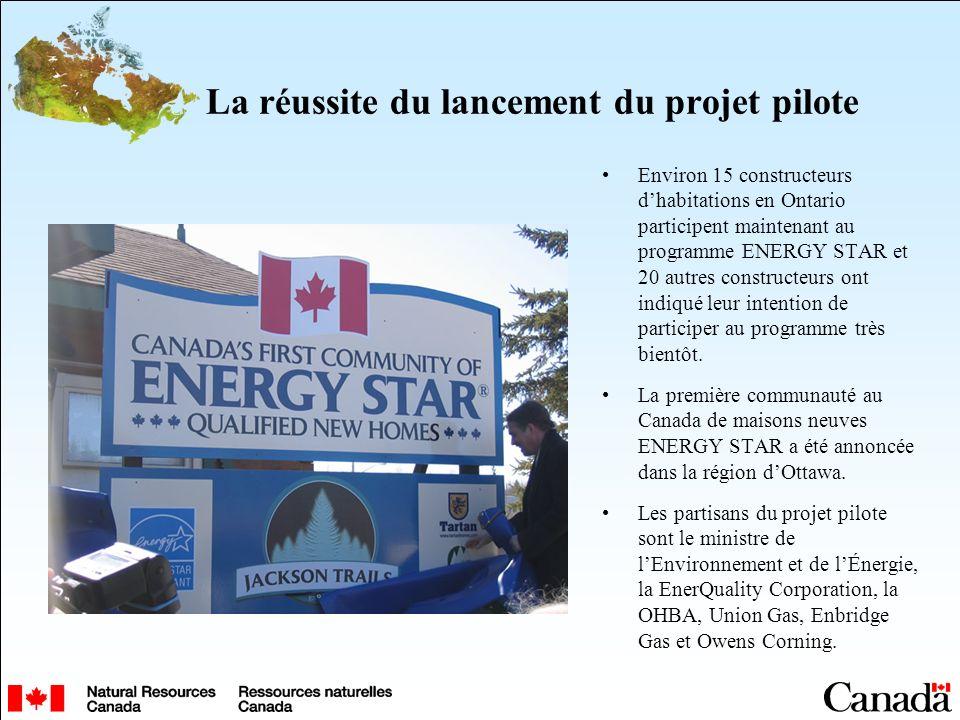 La réussite du lancement du projet pilote Environ 15 constructeurs dhabitations en Ontario participent maintenant au programme ENERGY STAR et 20 autres constructeurs ont indiqué leur intention de participer au programme très bientôt.