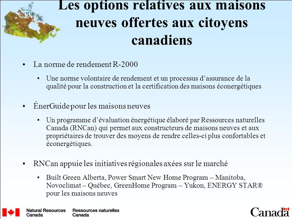 Les options relatives aux maisons neuves offertes aux citoyens canadiens La norme de rendement R-2000 Une norme volontaire de rendement et un processu