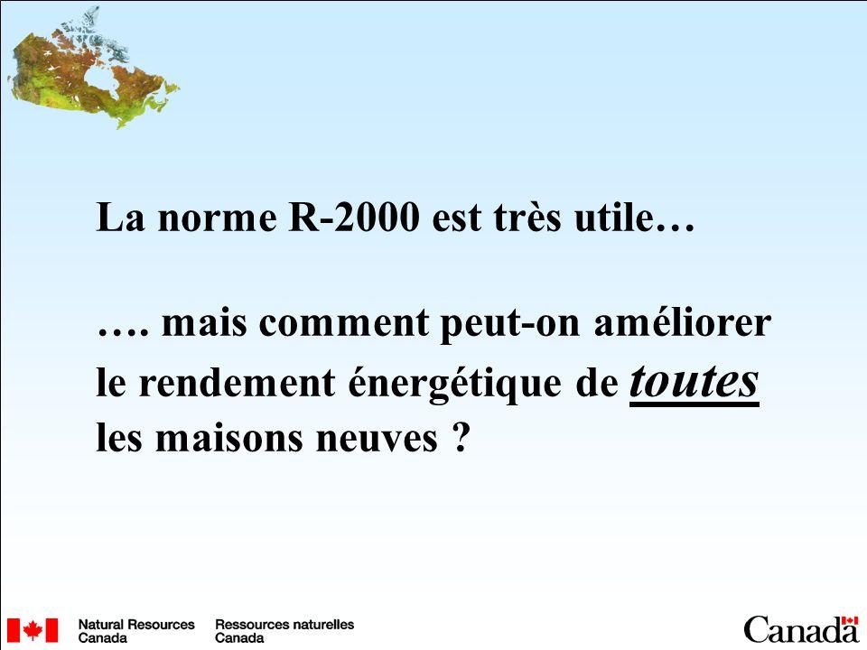 La norme R-2000 est très utile… …. mais comment peut-on améliorer le rendement énergétique de toutes les maisons neuves ?