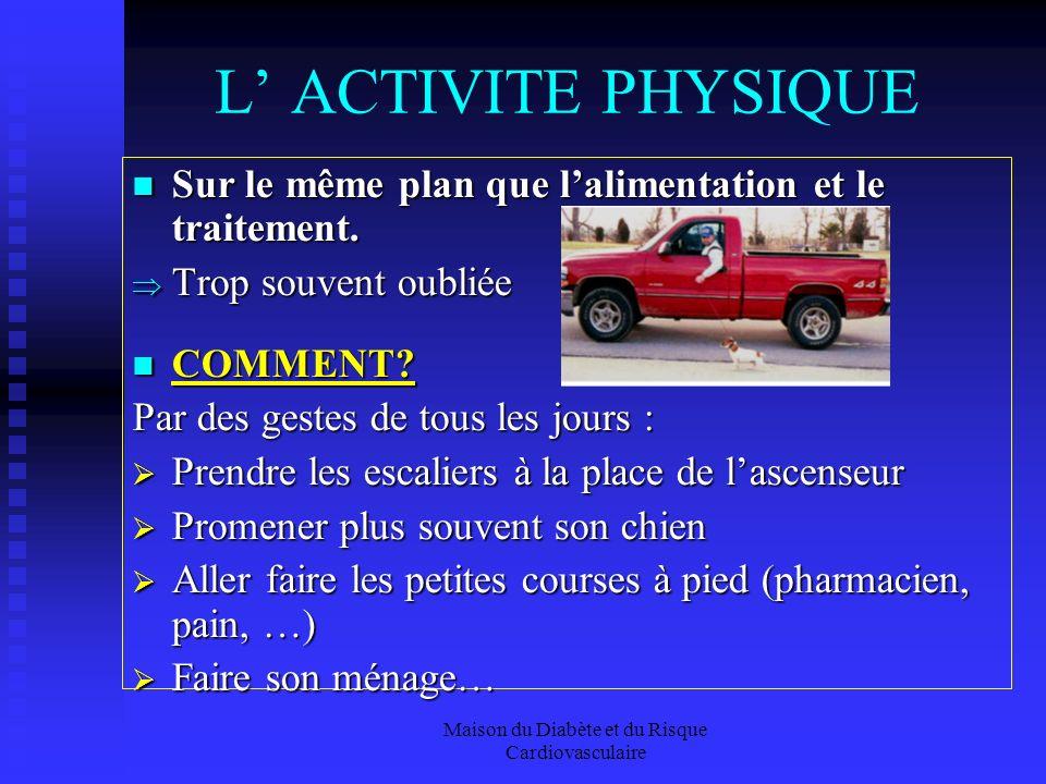 Maison du Diabète et du Risque Cardiovasculaire L ACTIVITE PHYSIQUE Sur le même plan que lalimentation et le traitement.