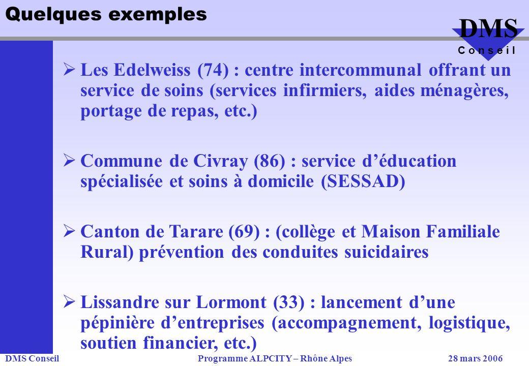 DMS ConseilProgramme ALPCITY – Rhône Alpes28 mars 2006 DMS C o n s e i l Quelques exemples Les Edelweiss (74) : centre intercommunal offrant un service de soins (services infirmiers, aides ménagères, portage de repas, etc.) Commune de Civray (86) : service déducation spécialisée et soins à domicile (SESSAD) Canton de Tarare (69) : (collège et Maison Familiale Rural) prévention des conduites suicidaires Lissandre sur Lormont (33) : lancement dune pépinière dentreprises (accompagnement, logistique, soutien financier, etc.)