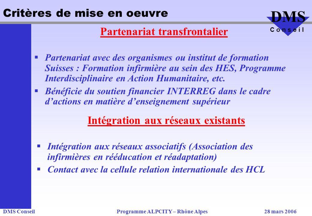 DMS ConseilProgramme ALPCITY – Rhône Alpes28 mars 2006 DMS C o n s e i l Critères de mise en oeuvre Partenariat transfrontalier Partenariat avec des organismes ou institut de formation Suisses : Formation infirmière au sein des HES, Programme Interdisciplinaire en Action Humanitaire, etc.