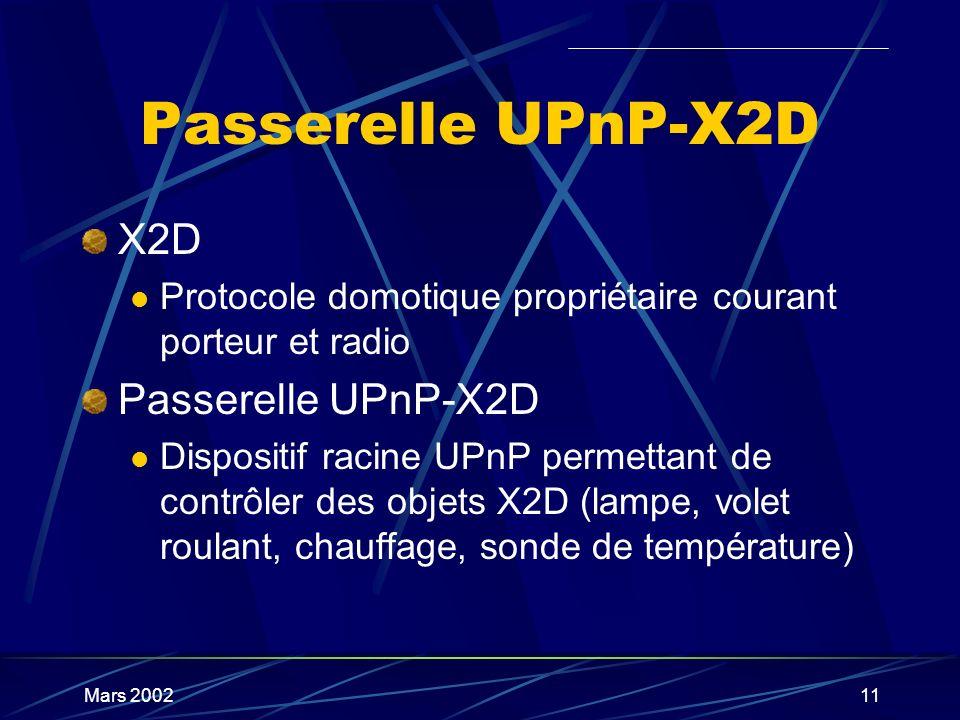 Mars 200211 Passerelle UPnP-X2D X2D Protocole domotique propriétaire courant porteur et radio Passerelle UPnP-X2D Dispositif racine UPnP permettant de