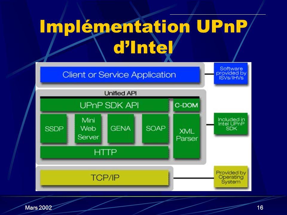 Mars 200216 Implémentation UPnP dIntel