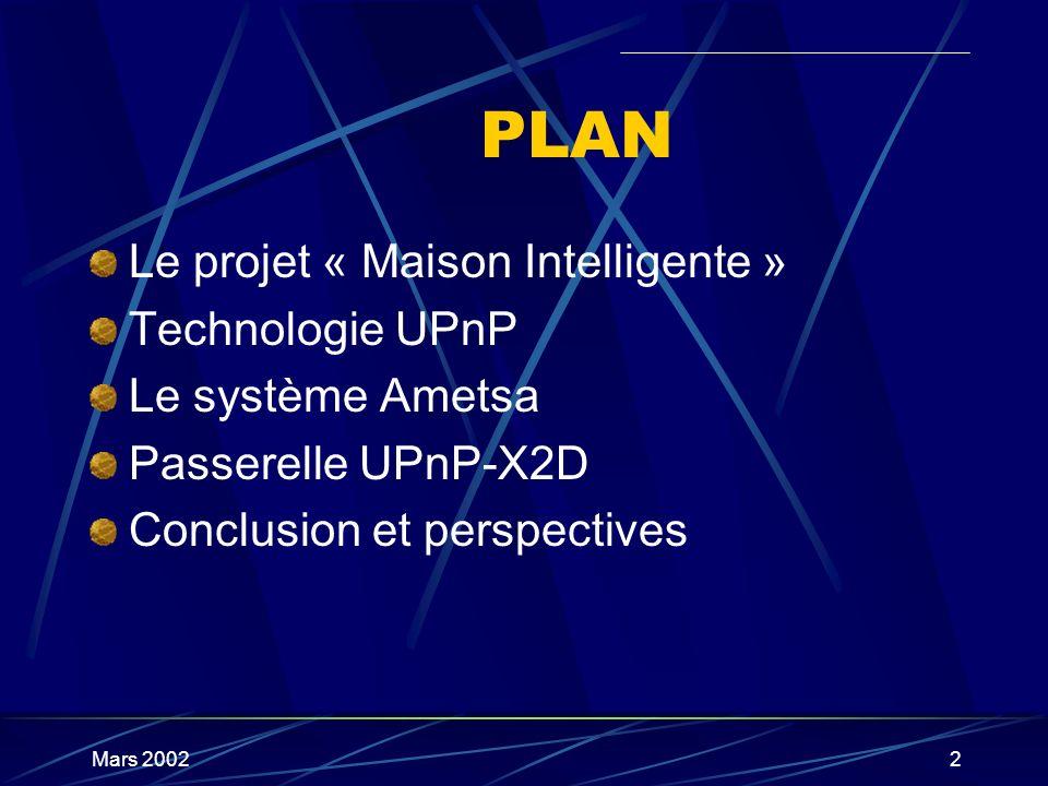 Mars 20022 PLAN Le projet « Maison Intelligente » Technologie UPnP Le système Ametsa Passerelle UPnP-X2D Conclusion et perspectives
