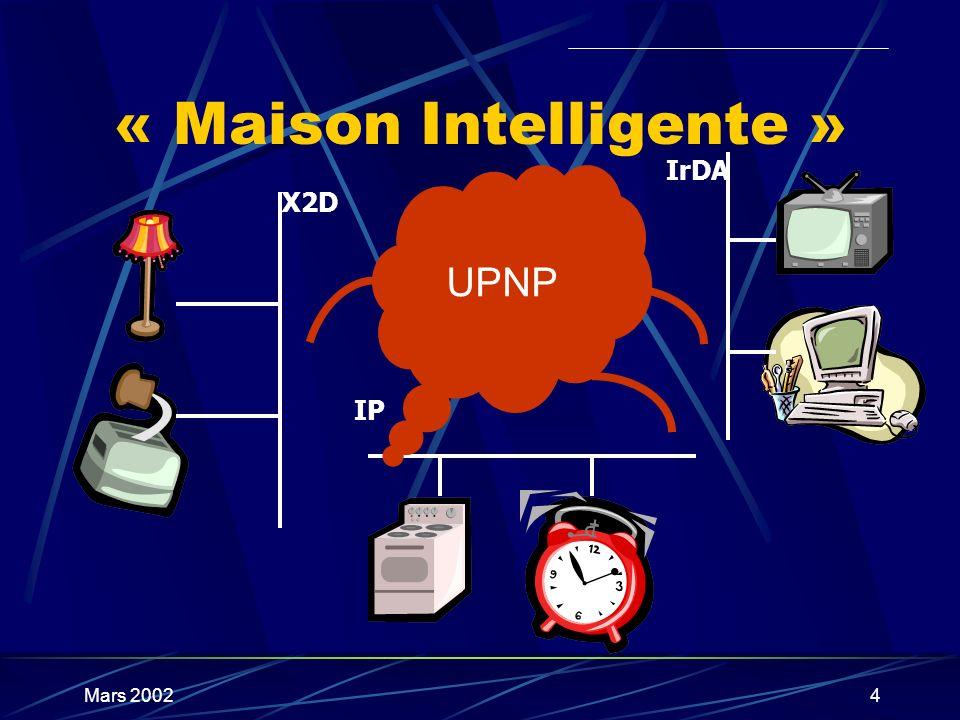 Mars 20024 « Maison Intelligente » X2D IP IrDA UPNP