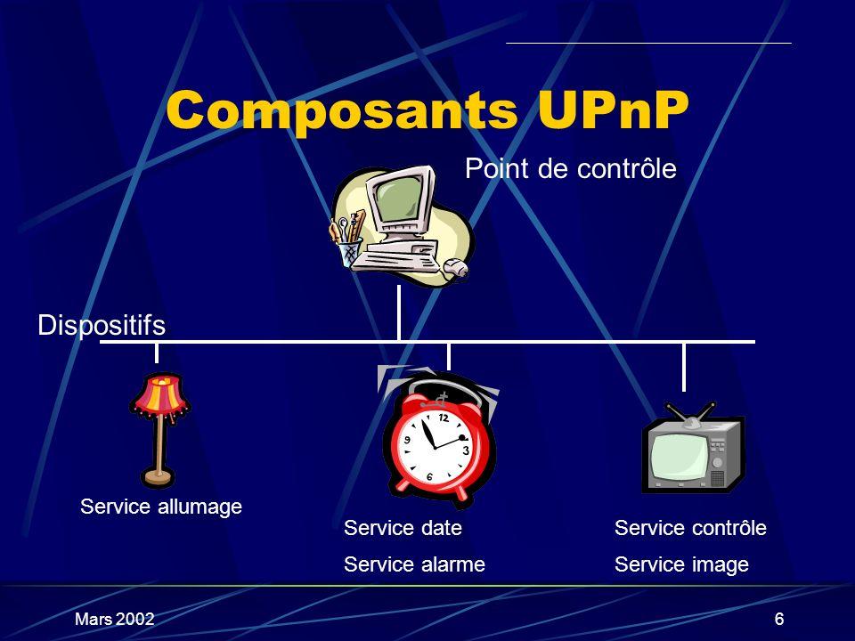 Mars 20026 Composants UPnP Point de contrôle Dispositifs Service allumage Service date Service alarme Service contrôle Service image