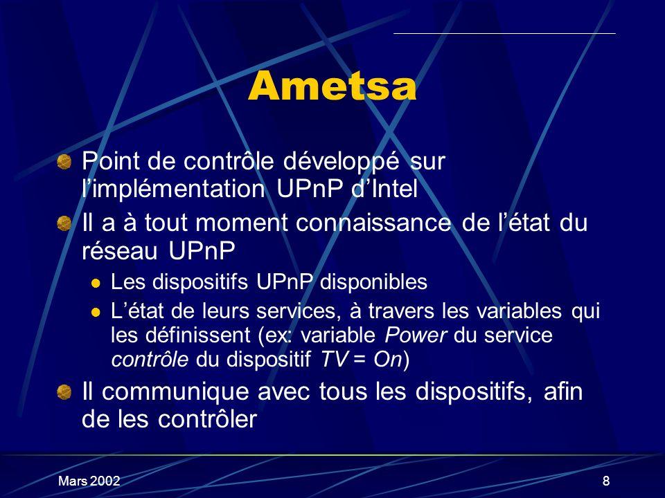 Mars 20028 Ametsa Point de contrôle développé sur limplémentation UPnP dIntel Il a à tout moment connaissance de létat du réseau UPnP Les dispositifs