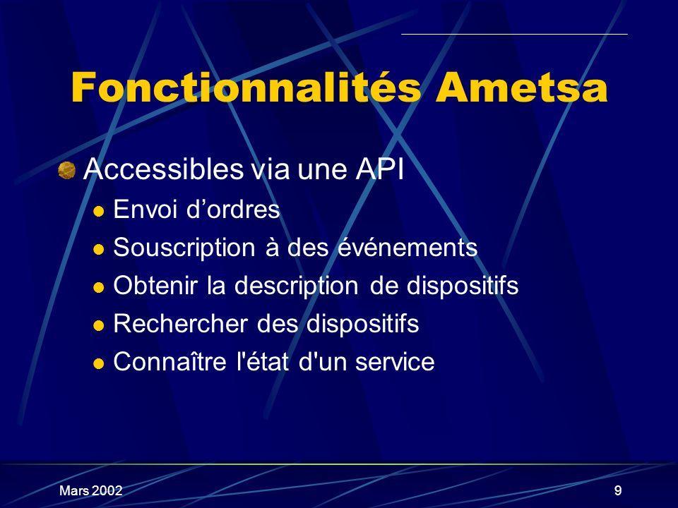 Mars 20029 Fonctionnalités Ametsa Accessibles via une API Envoi dordres Souscription à des événements Obtenir la description de dispositifs Rechercher