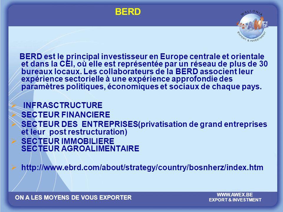 ON A LES MOYENS DE VOUS EXPORTER WWW.AWEX.BE EXPORT & INVESTMENT BERD BERD est le principal investisseur en Europe centrale et orientale et dans la CEI, où elle est représentée par un réseau de plus de 30 bureaux locaux.