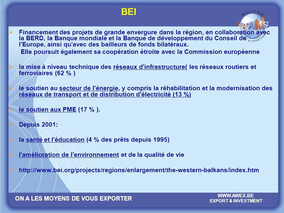 ON A LES MOYENS DE VOUS EXPORTER WWW.AWEX.BE EXPORT & INVESTMENT BEI Financement des projets de grande envergure dans la région, en collaboration avec la BERD, la Banque mondiale et la Banque de développement du Conseil de l Europe, ainsi qu avec des bailleurs de fonds bilatéraux.