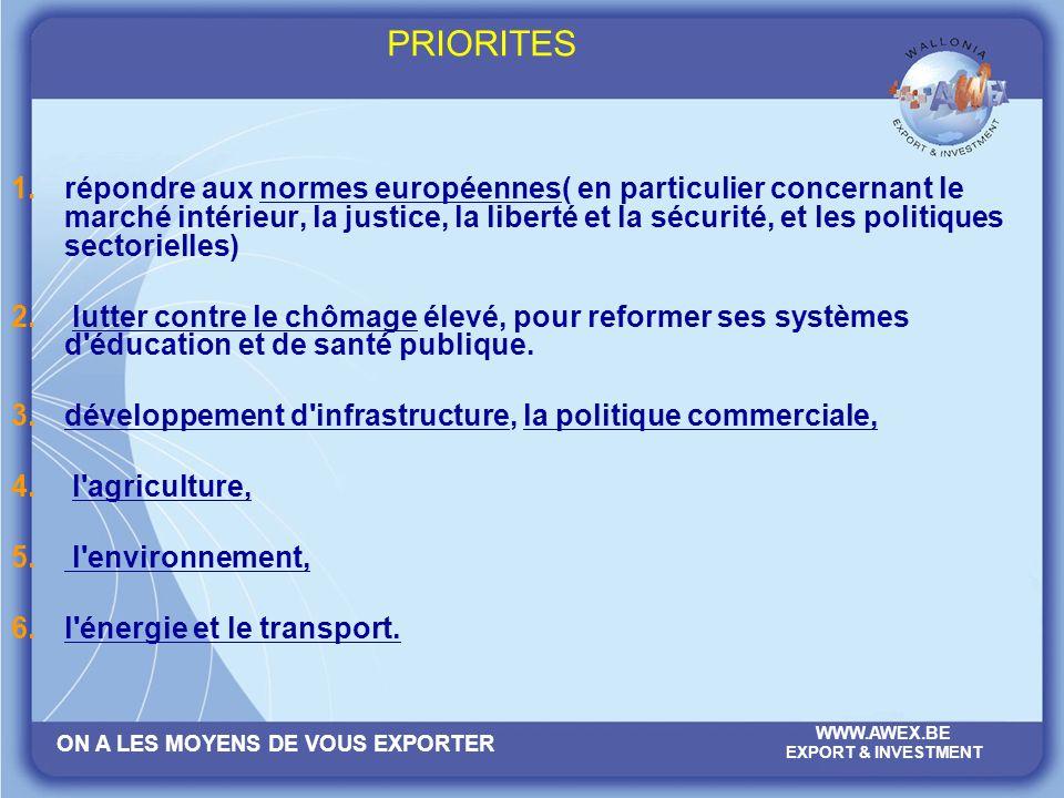 ON A LES MOYENS DE VOUS EXPORTER WWW.AWEX.BE EXPORT & INVESTMENT 1.répondre aux normes européennes( en particulier concernant le marché intérieur, la justice, la liberté et la sécurité, et les politiques sectorielles) 2.