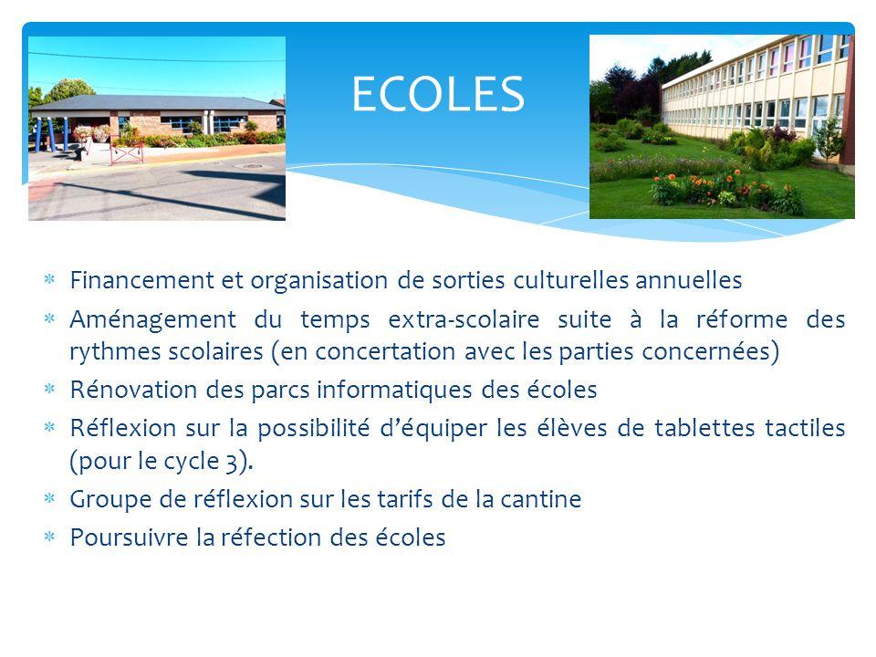Réactivation du projet de béguinage auprès de Pas-de-Calais Habitat.