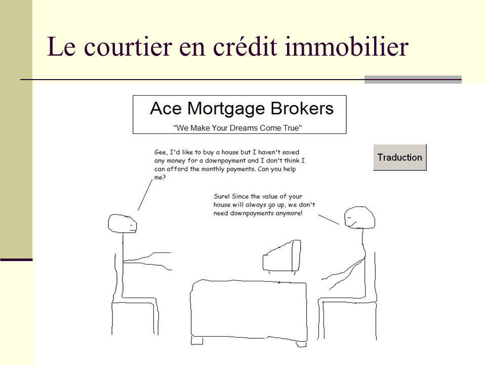 Origines de la crise – Pour résumer… Défaut de paiement des emprunteurs subprime Perte de la valeur des biens hypothéqués Difficultés des banques à recouvrer leur créance