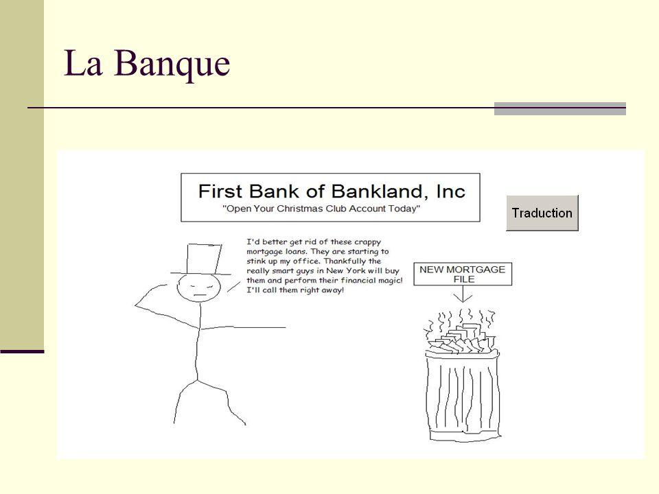 État des lieux avant déclenchement de la crise Fonctionnement système Mortgage Subprimes