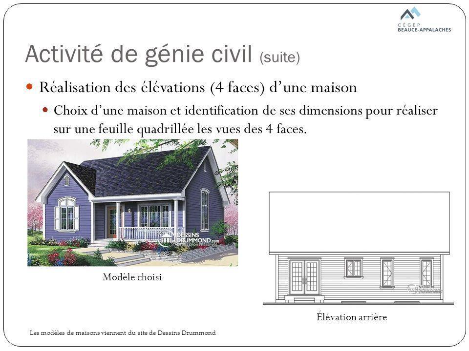 Activité de génie civil (suite) Réalisation des élévations (4 faces) dune maison Choix dune maison et identification de ses dimensions pour réaliser sur une feuille quadrillée les vues des 4 faces.