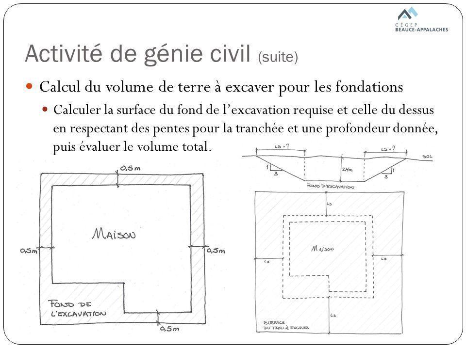Activité de génie civil (suite) Calcul du volume de terre à excaver pour les fondations Calculer la surface du fond de lexcavation requise et celle du dessus en respectant des pentes pour la tranchée et une profondeur donnée, puis évaluer le volume total.
