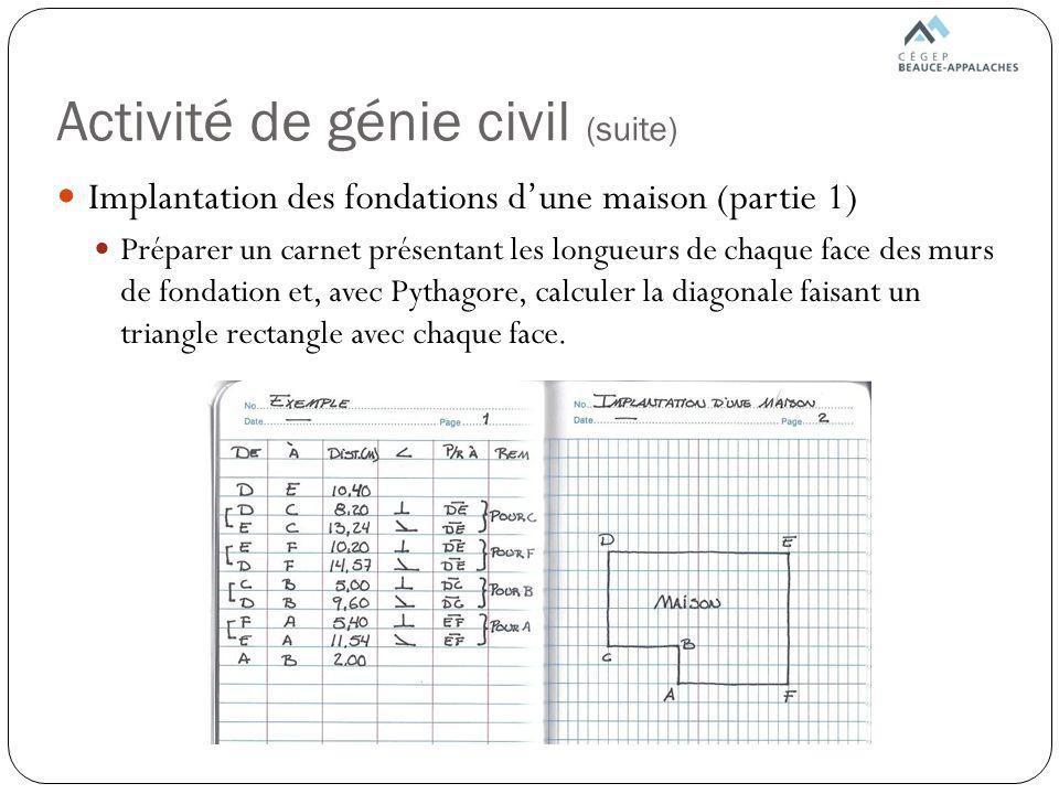 Activité de génie civil (suite) Implantation des fondations dune maison (partie 1) Préparer un carnet présentant les longueurs de chaque face des murs de fondation et, avec Pythagore, calculer la diagonale faisant un triangle rectangle avec chaque face.
