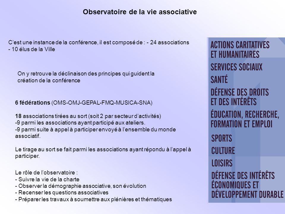 Observatoire de la vie associative Cest une instance de la conférence, il est composé de : - 24 associations - 10 élus de la Ville 6 fédérations (OMS-OMJ-GEPAL-FMQ-MUSICA-SNA) 18 associations tirées au sort (soit 2 par secteur dactivités) -9 parmi les associations ayant participé aux ateliers.