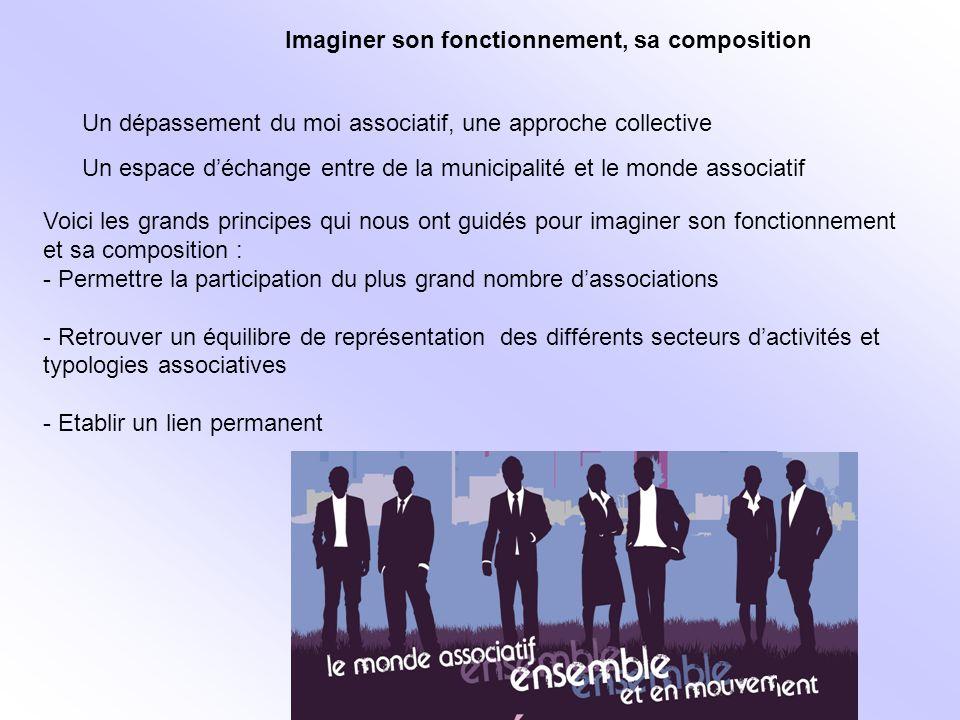 Un fonctionnement appuyé sur trois niveaux de réunions : Des plénières où sont invitées toutes les associations nazairiennes sans conditions dadhésions.