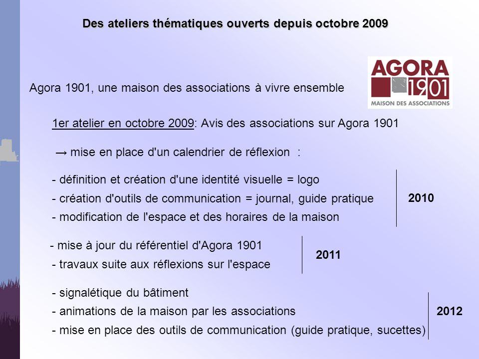 Ressources et besoins, des enjeux partagés Des ateliers thématiques ouverts depuis octobre 2009 Un travail en atelier sur les aides apportées aux associations et sur les critères dattributions.