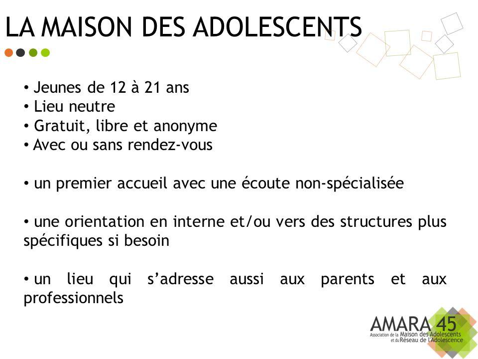 LA MAISON DES ADOLESCENTS Jeunes de 12 à 21 ans Lieu neutre Gratuit, libre et anonyme Avec ou sans rendez-vous un premier accueil avec une écoute non-