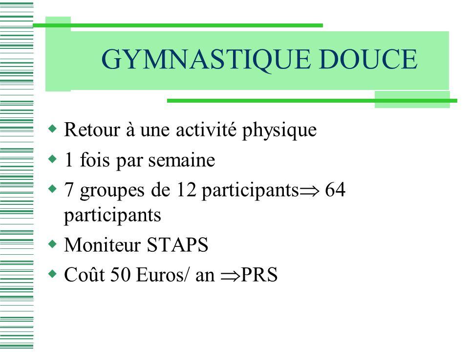 GYMNASTIQUE DOUCE Retour à une activité physique 1 fois par semaine 7 groupes de 12 participants 64 participants Moniteur STAPS Coût 50 Euros/ an PRS