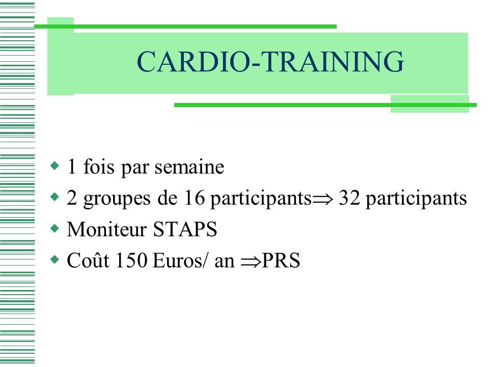 1 fois par semaine 2 groupes de 16 participants 32 participants Moniteur STAPS Coût 150 Euros/ an PRS