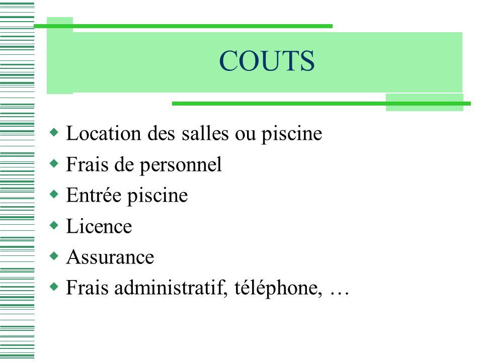 COUTS Location des salles ou piscine Frais de personnel Entrée piscine Licence Assurance Frais administratif, téléphone, …