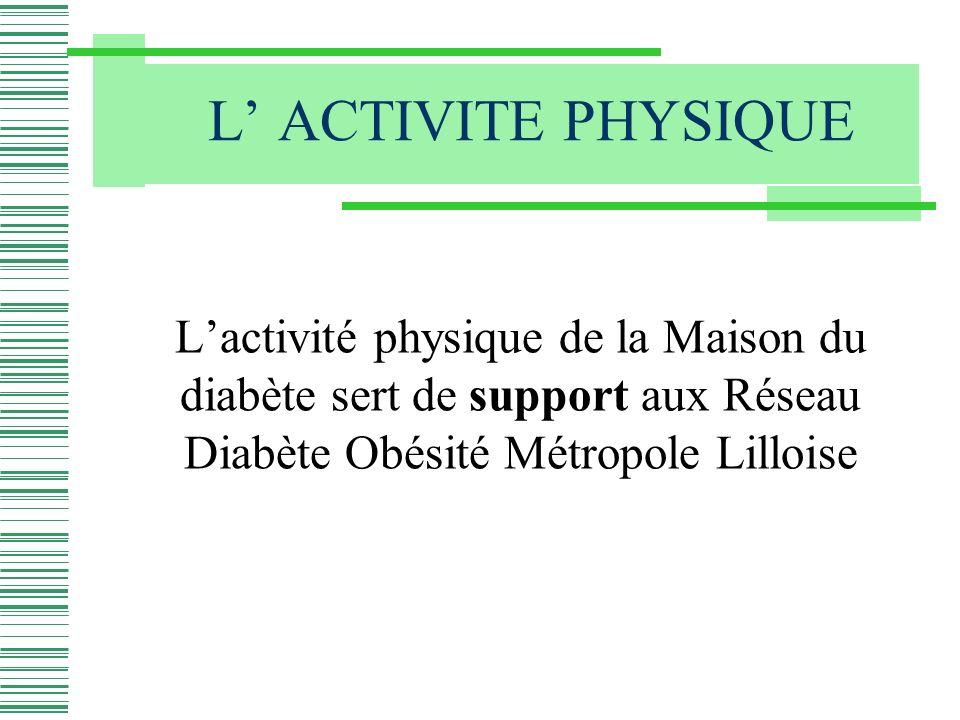 L ACTIVITE PHYSIQUE Lactivité physique de la Maison du diabète sert de support aux Réseau Diabète Obésité Métropole Lilloise