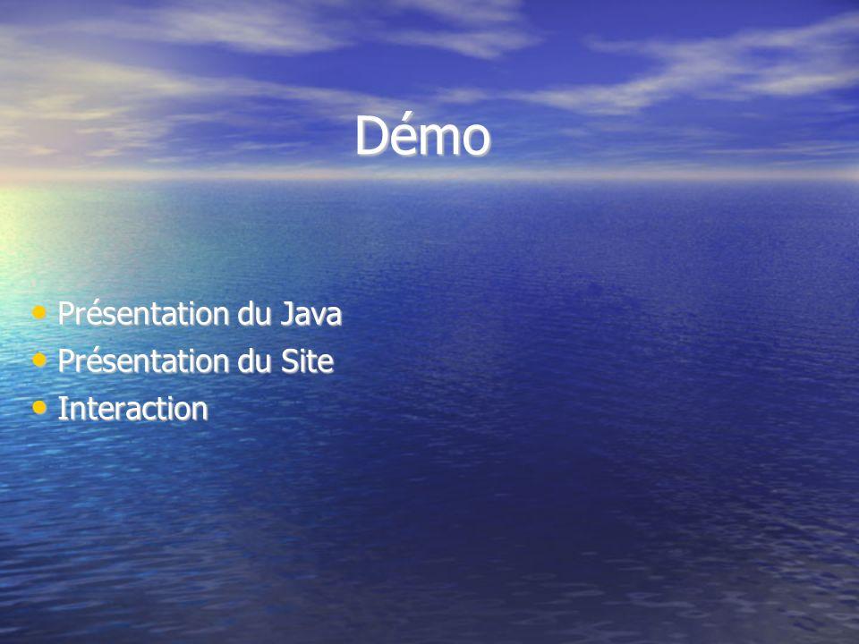 Démo Présentation du Java Présentation du Java Présentation du Site Présentation du Site Interaction Interaction