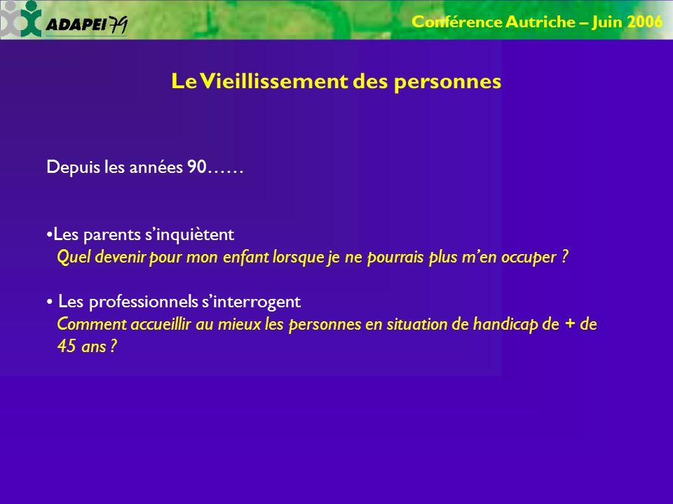 Conférence Autriche – Juin 2006 Le Vieillissement des personnes Depuis les années 90…… Les parents sinquiètent Quel devenir pour mon enfant lorsque je ne pourrais plus men occuper .