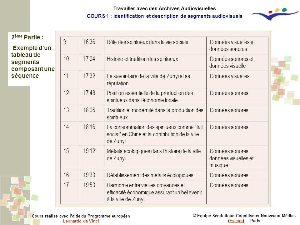 2 ème Partie : Exemple d'un tableau de segments composant une séquence © Equipe Sémiotique Cognitive et Nouveaux Médias (Escom) – ParisEscom Cours réa