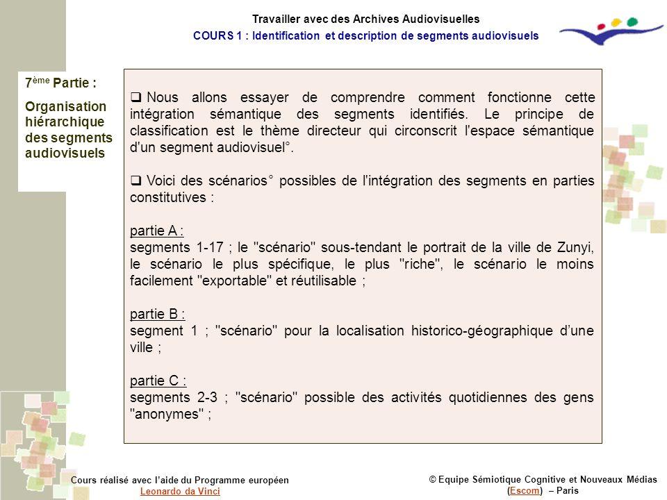 7 ème Partie : Organisation hiérarchique des segments audiovisuels © Equipe Sémiotique Cognitive et Nouveaux Médias (Escom) – ParisEscom Cours réalisé