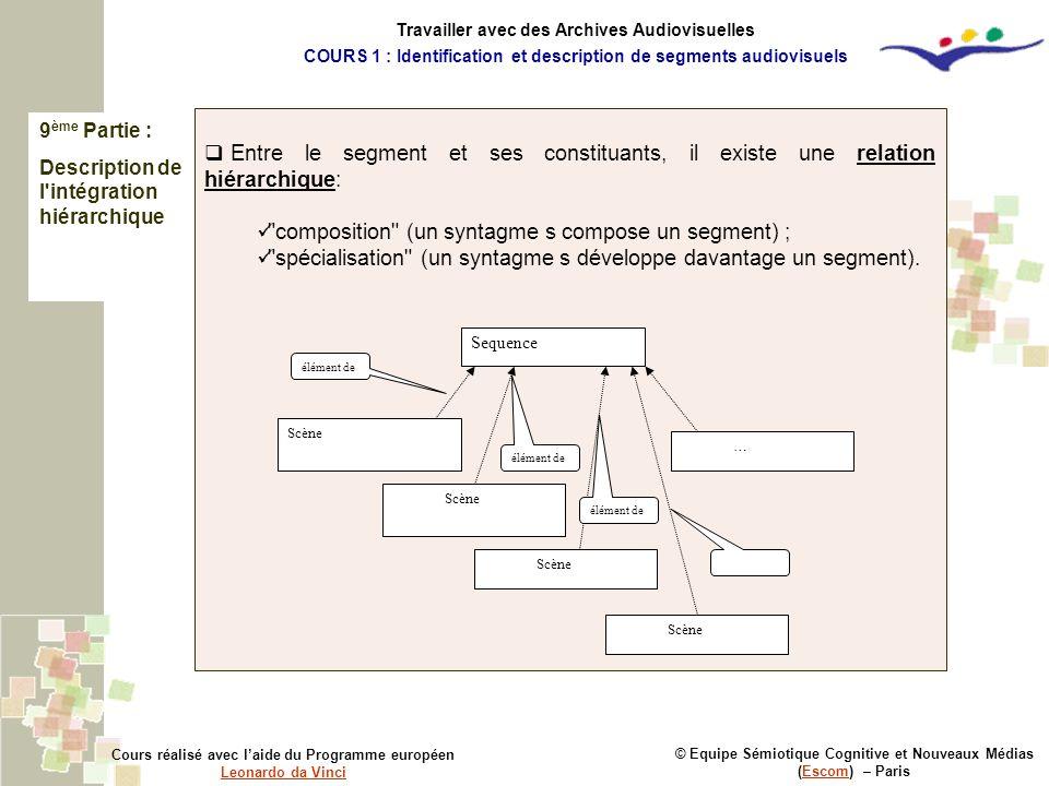 9 ème Partie : Description de l'intégration hiérarchique © Equipe Sémiotique Cognitive et Nouveaux Médias (Escom) – ParisEscom Cours réalisé avec laid