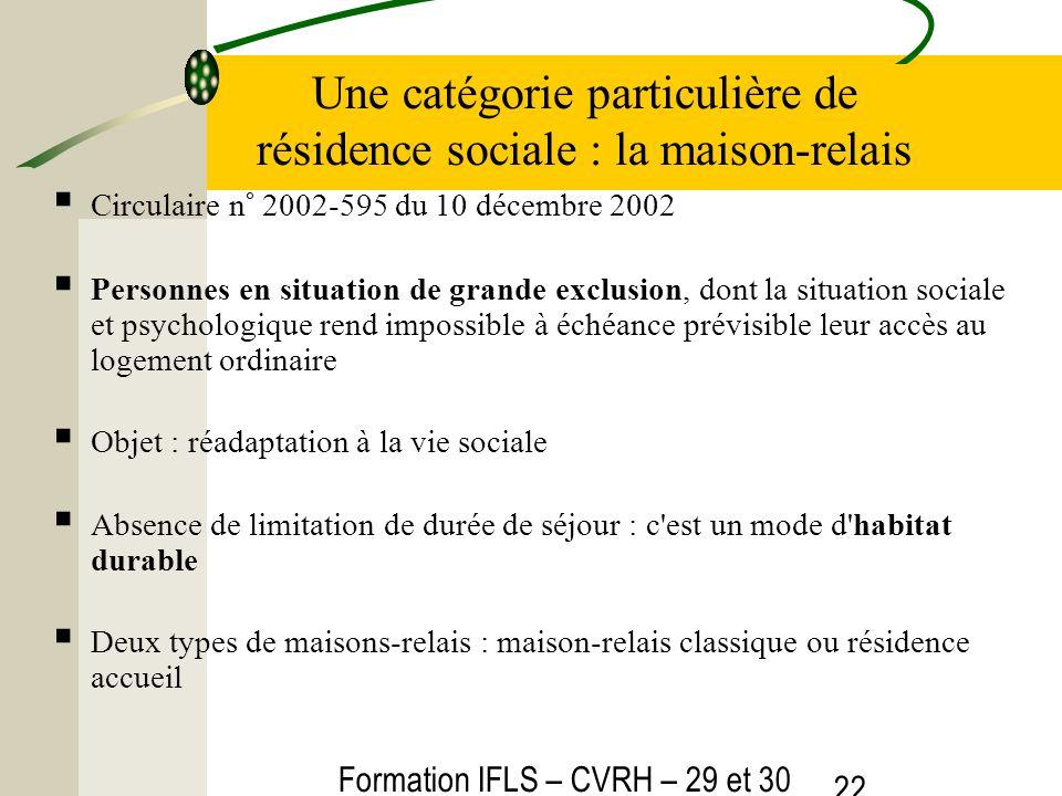 Formation IFLS – CVRH – 29 et 30 mars 2012 22 Une catégorie particulière de résidence sociale : la maison-relais Circulaire n° 2002-595 du 10 décembre