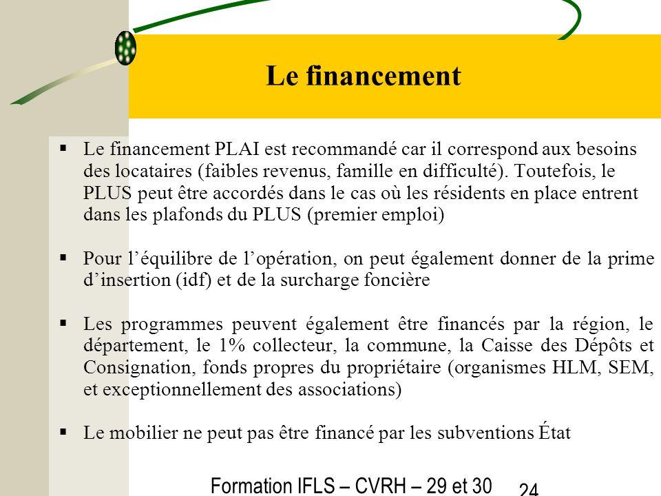 Formation IFLS – CVRH – 29 et 30 mars 2012 24 Le financement Le financement PLAI est recommandé car il correspond aux besoins des locataires (faibles revenus, famille en difficulté).