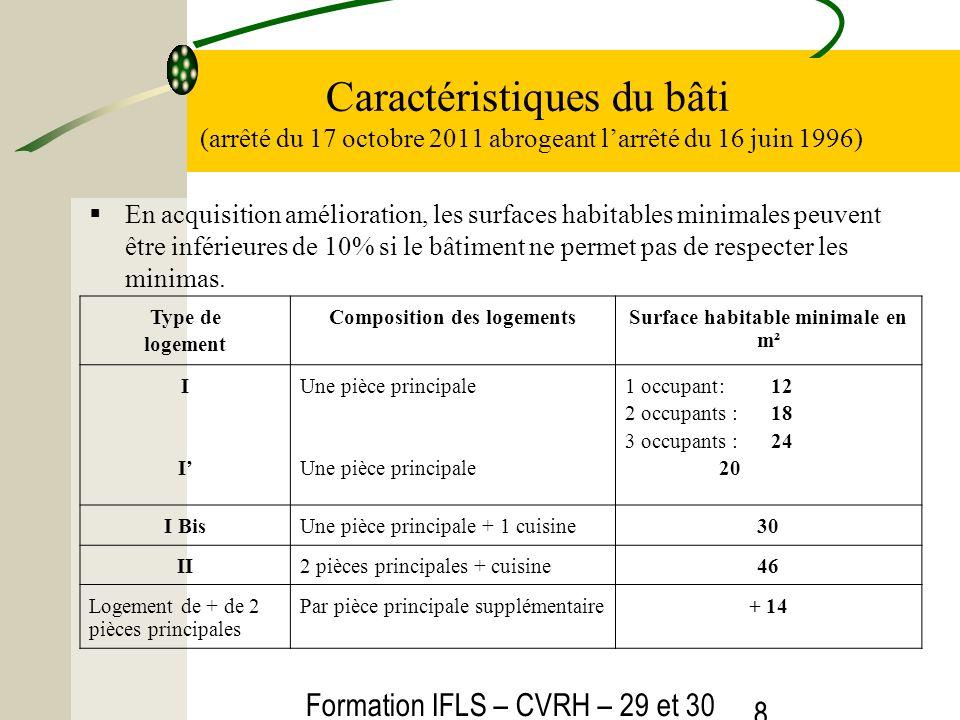Formation IFLS – CVRH – 29 et 30 mars 2012 8 Caractéristiques du bâti (arrêté du 17 octobre 2011 abrogeant larrêté du 16 juin 1996) En acquisition amé