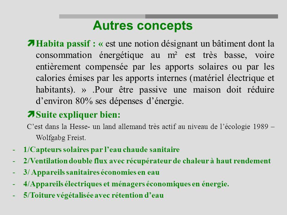 Autres concepts Habita passif : « est une notion désignant un bâtiment dont la consommation énergétique au m² est très basse, voire entièrement compensée par les apports solaires ou par les calories émises par les apports internes (matériel électrique et habitants).