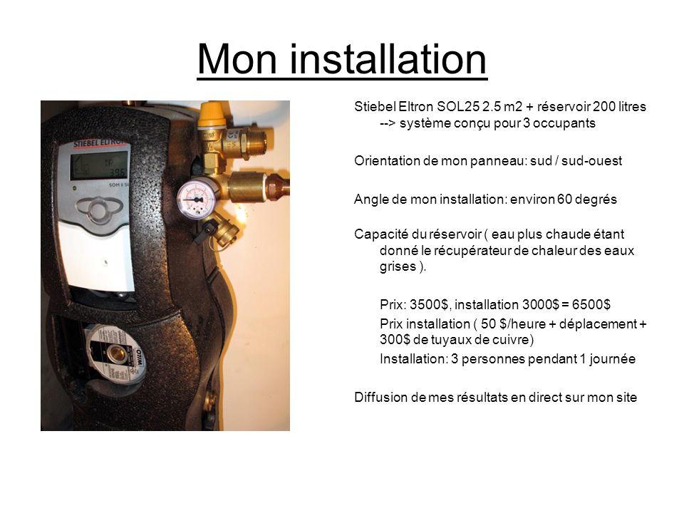 Mon installation Stiebel Eltron SOL25 2.5 m2 + réservoir 200 litres --> système conçu pour 3 occupants Orientation de mon panneau: sud / sud-ouest Ang