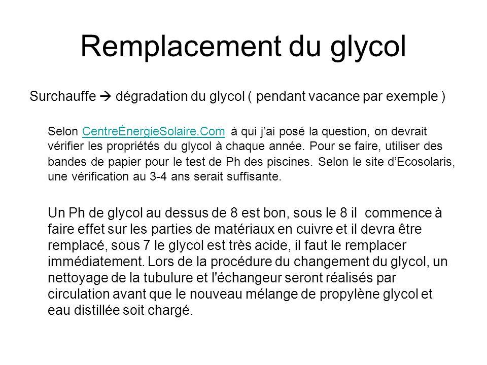Remplacement du glycol Surchauffe dégradation du glycol ( pendant vacance par exemple ) Selon CentreÉnergieSolaire.Com à qui jai posé la question, on