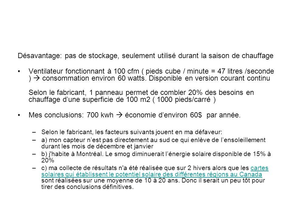 Désavantage: pas de stockage, seulement utilisé durant la saison de chauffage Ventilateur fonctionnant à 100 cfm ( pieds cube / minute = 47 litres /se