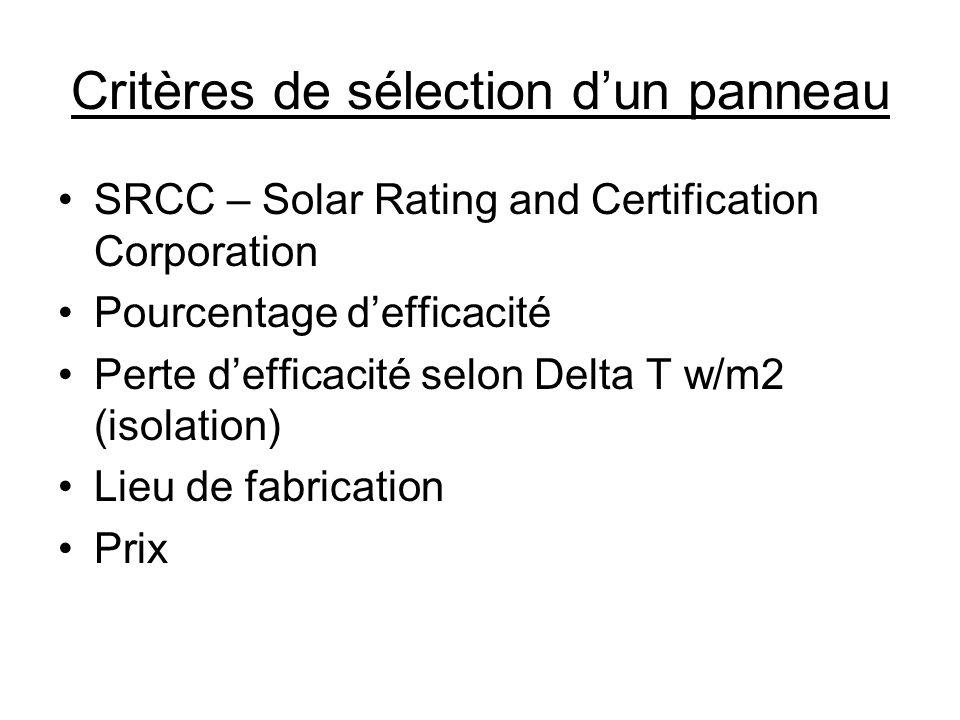 Critères de sélection dun panneau SRCC – Solar Rating and Certification Corporation Pourcentage defficacité Perte defficacité selon Delta T w/m2 (isol