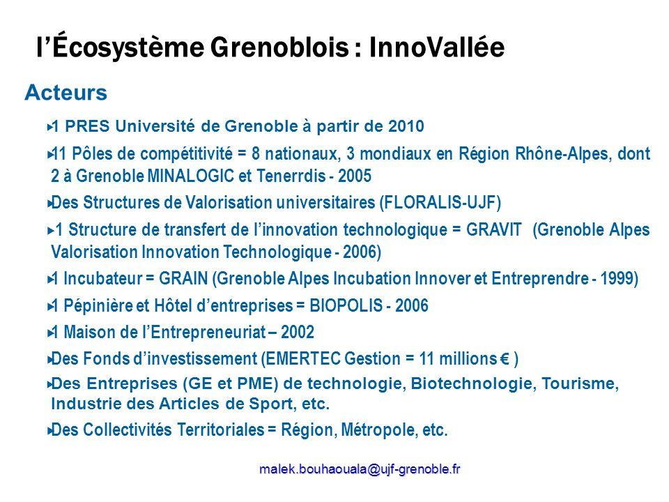 lÉcosystème Grenoblois : InnoVallée Acteurs 1 PRES Université de Grenoble à partir de 2010 11 Pôles de compétitivité = 8 nationaux, 3 mondiaux en Régi