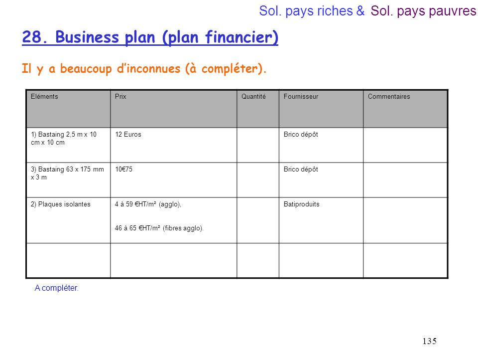 28. Business plan (plan financier) Il y a beaucoup dinconnues (à compléter). Sol. pays riches &Sol. pays pauvres ElémentsPrixQuantitéFournisseurCommen