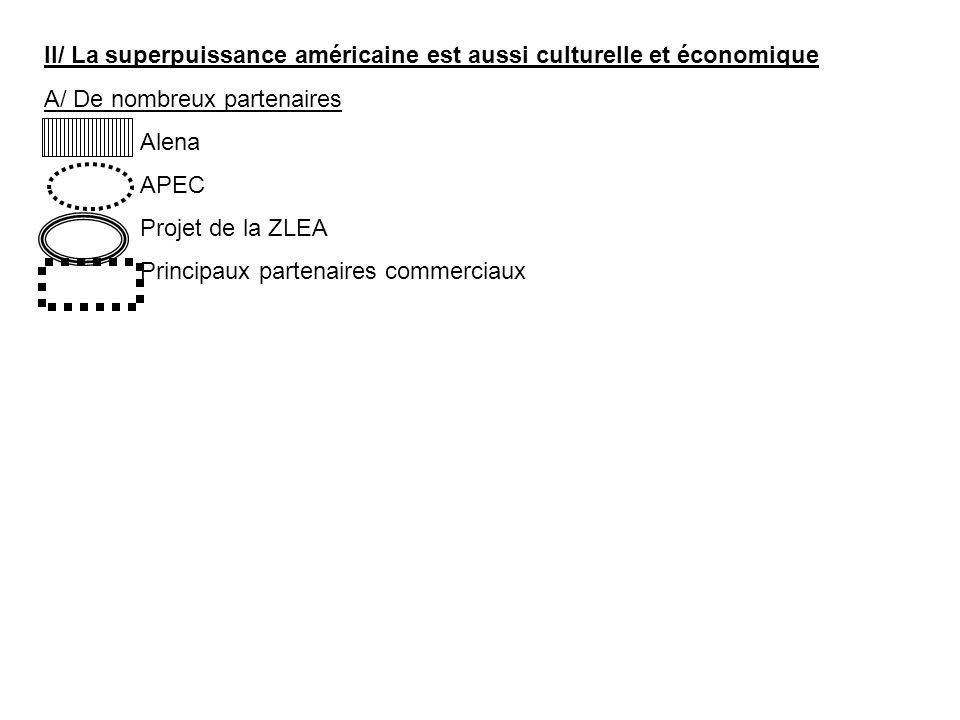 II/ La superpuissance américaine est aussi culturelle et économique A/ De nombreux partenaires Alena APEC Projet de la ZLEA Principaux partenaires com