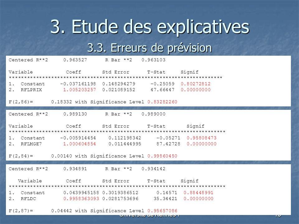 Université de Rennes 113 3. Etude des explicatives 3.3. Erreurs de prévision Centered R**2 0.963527 R Bar **2 0.963103 Variable Coeff Std Error T-Stat