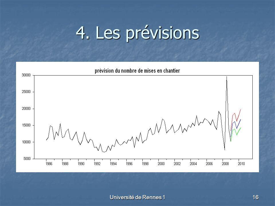 Université de Rennes 116 4. Les prévisions