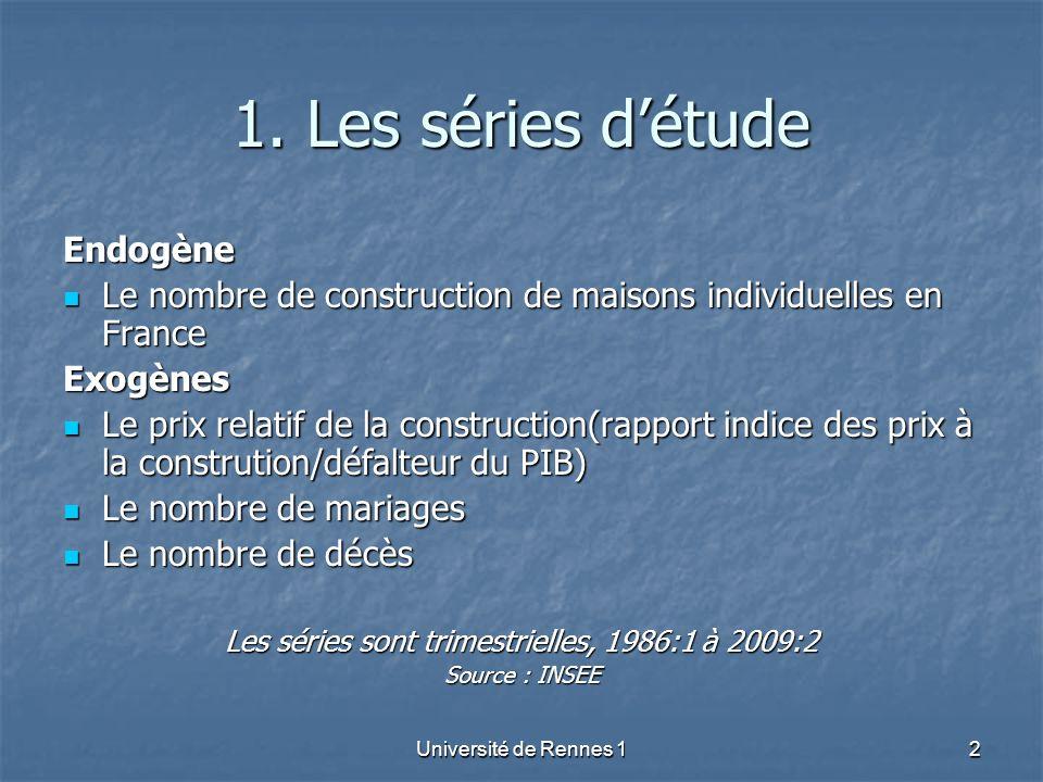Université de Rennes 12 1. Les séries détude Endogène Le nombre de construction de maisons individuelles en France Le nombre de construction de maison